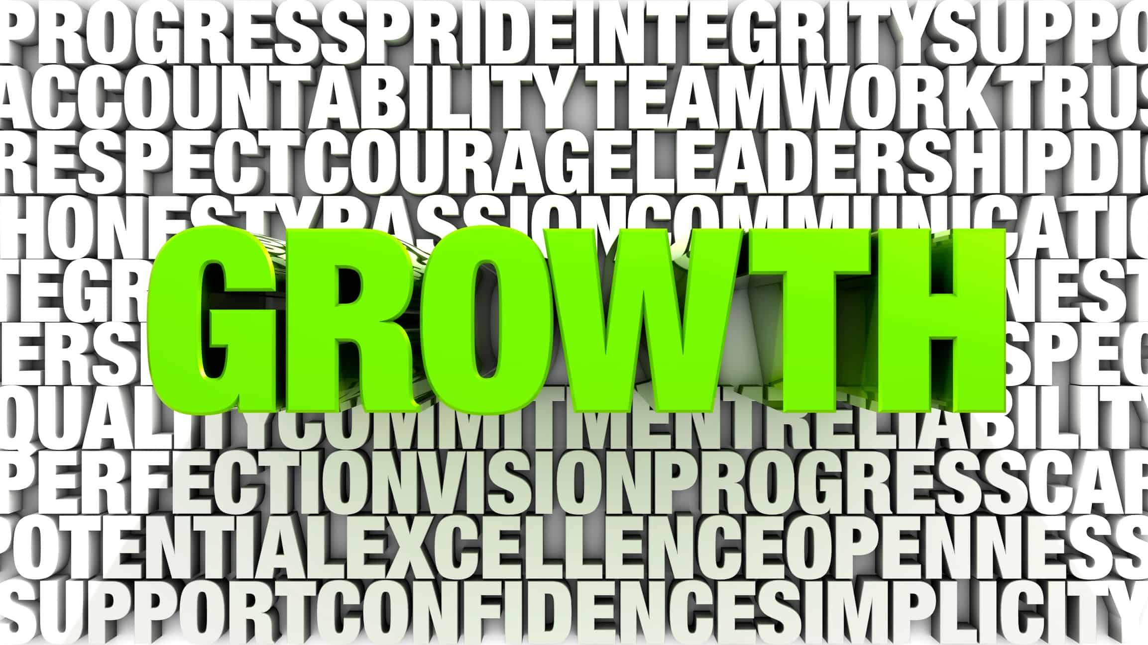 Big green letters spell growth, indicating share price movements for ASX growth shares