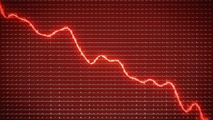 share price dropping